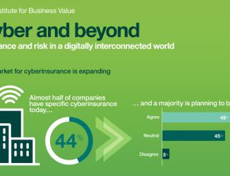 Neue IBM Studie: Cyber und seine Gefahren – Risikoversicherung in einer digital vernetzten Welt