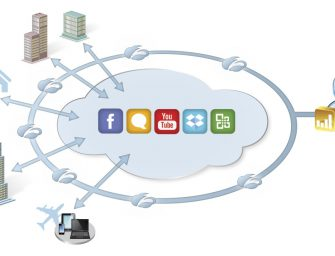Cloudifizierung: Die IT muss auf die Cloud vorbereitet werden