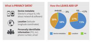 zscaler-infographic-r2c-19oct16-leaky-apps-kopie-2