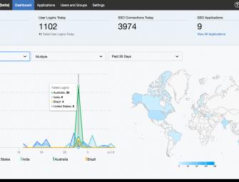 IBM bringt Identitätsmanagement in die hybride Cloud
