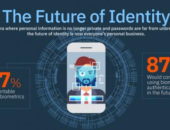 """Neue IBM Studie zur """"Zukunft der Identitätsfeststellung im Web"""": Millennials setzen auf biometrischen Identitätsschutz, Generation 55+ auf starke Passwörter"""