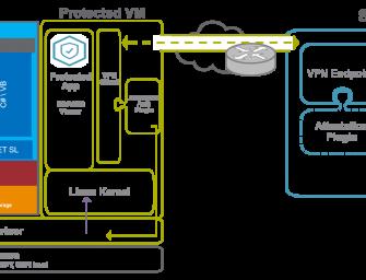 Bromium Protected App schützt kritische Unternehmensapplikationen