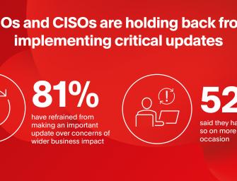 Neue Umfrage von Tanium unter CIOs und CISOs