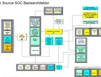 InnoMagic GmbH & Co. KG bauen KI-SOCs der VI. Generation
