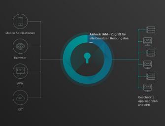 Airlock IAM 7.1 baut API-Unterstützung aus