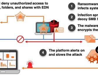 Attivo Networks erweitert seine Schutzfunktion vor Ransomware 2.0
