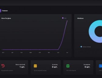 Media Alert: Zscaler deckt Infostealer PurpleWave auf