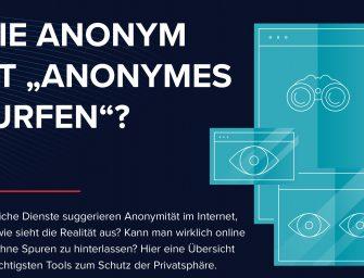 """Ist """"anonymes Surfen"""" wirklich anonym?"""