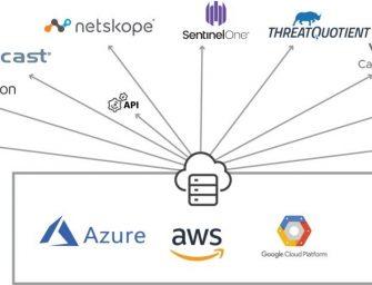 Cloud Threat Exchange ermöglicht den Austausch von Bedrohungsinformationen