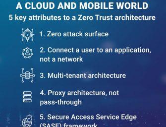 Zscaler Zero Trust Exchange bietet erweitertes Datenschutz-Portfolio