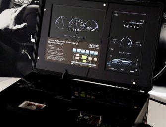 SYSGO und Candera mit Hypervisor-basierter Automotive HMI-Lösung