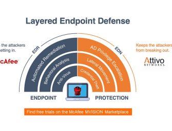 Attivo Networks einer der ersten Partner der McAfee Security Innovation Alliance SIA