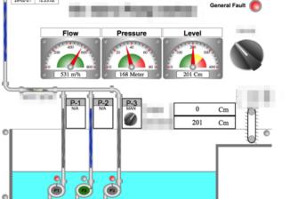 Sicherheitslücken in TBox-Remote Terminal Units