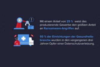 Wichtige Cybersecurity-Statistiken für 2021: Teil 4 – Branchenspezifische Cyber-Statistiken