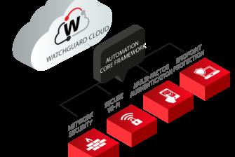 Moderne IT-Security basiert auf optimalem Zusammenspiel vielfältiger Lösungsbausteine