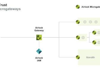 Airlock stellt agile Sicherheit kostenlos zur Verfügung